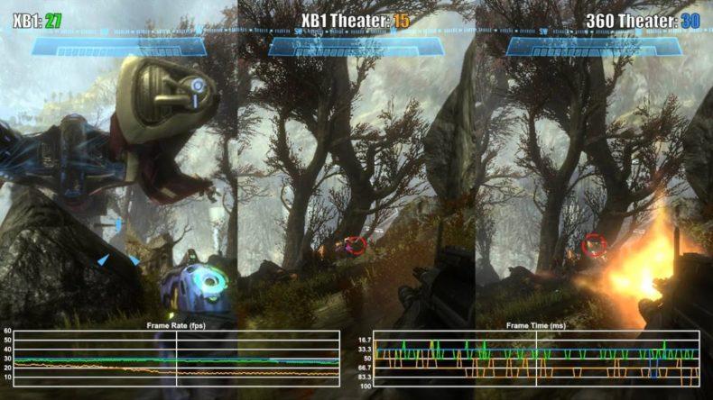 halo reach aint runnin so good o 790x444 - Halo Reach Ain't Runnin' So Good On XBox One